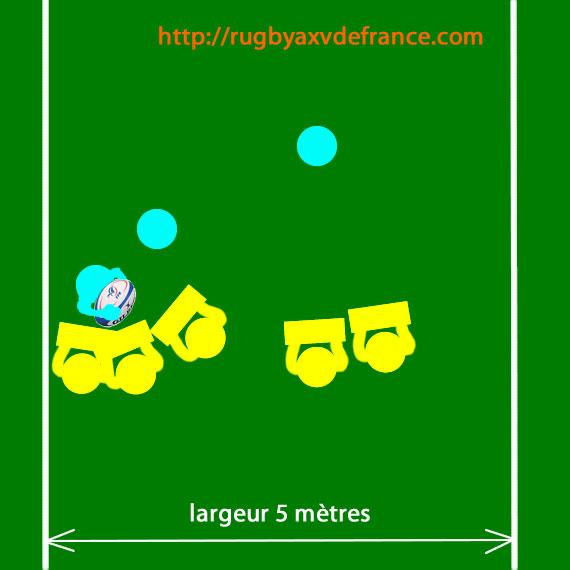 entrainement attaque équipe de rugby