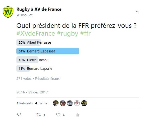 sondage rugby